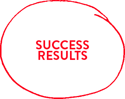 03_Método_Success_Results
