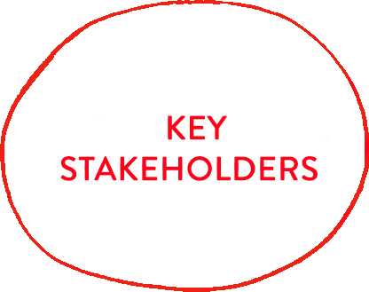 key stakeholders in next clothing